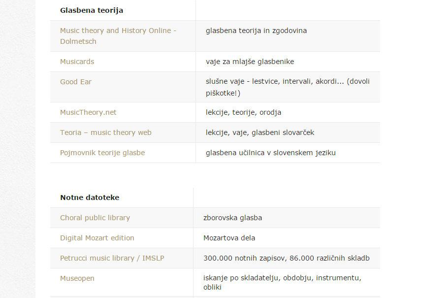 Seznam povezav do spletnih strani z glasbeno tematiko